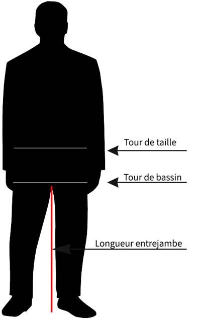 Prise de mesure taille pantalon homme